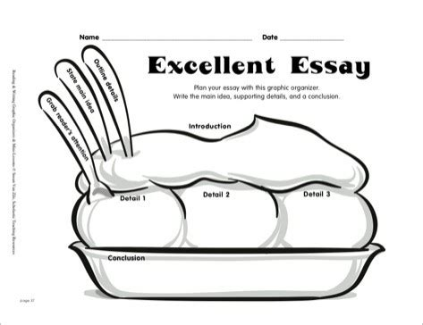 How to write a perfect essay planning